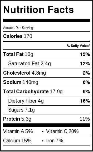 spaghetti squash recipe nutritional facts