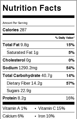 nasu-dengaku-nutritional-label