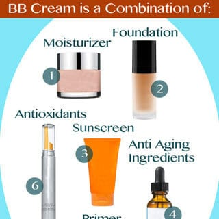 what-is-bb-CREAM-320