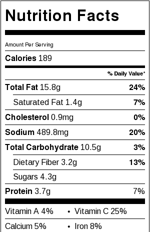dry-fried green beans nutrition facts