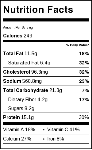 shrimp scampi spaghetti squash nutrition label