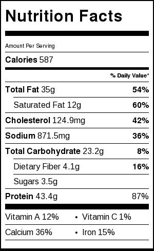 Chicken Cordon Bleu Sandwich Nutrition Facts