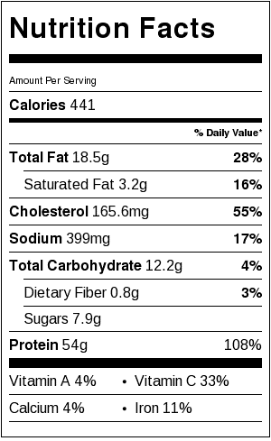 Easy Grilled Chicken with Hot and Sweet Sauce Nutrition Facts