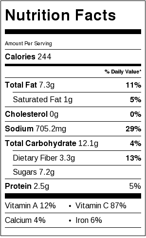 Gazpacho Bloody Mary Nutrition Facts