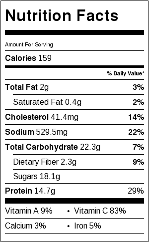 Mango and Watermelon Chicken Salad Nutrition Facts