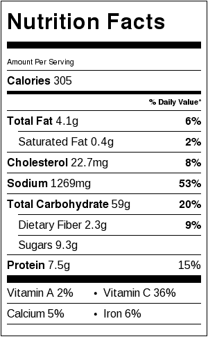 Shrimp Bun Cha Recipe Nutrition Facts