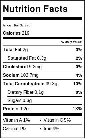 Spicy Tuna Roll Nutrition Facts