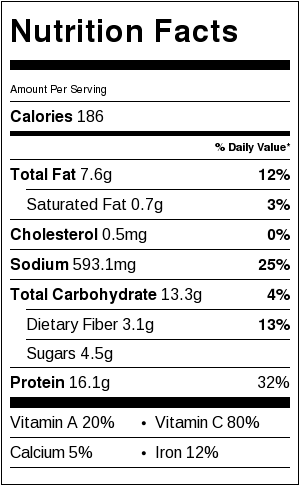 Seitan and Vegetable Stir Fry Nutrition Facts