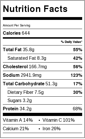 chicken tinola nutrition facts