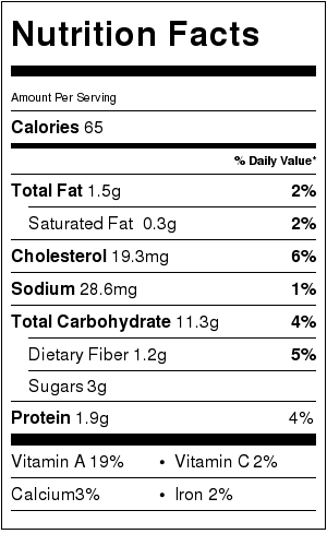Sweet Potato Croquettes Nutrition Facts