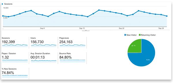 analytics-September-2016