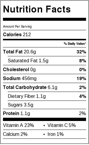 Japanese Restaurant Style Ginger Dressing Nutrition Facts