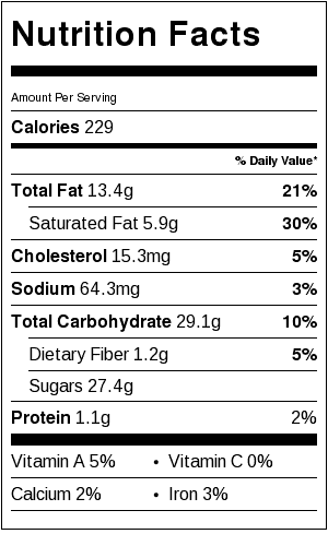 Super Nutty Chocolate Bark Nutrition Facts